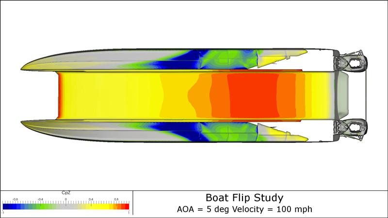 CFD Lift, Drag, Single Boat