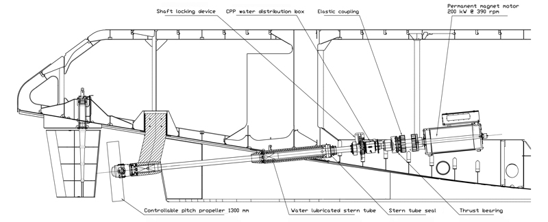Uthoern E-Propulsion Setup
