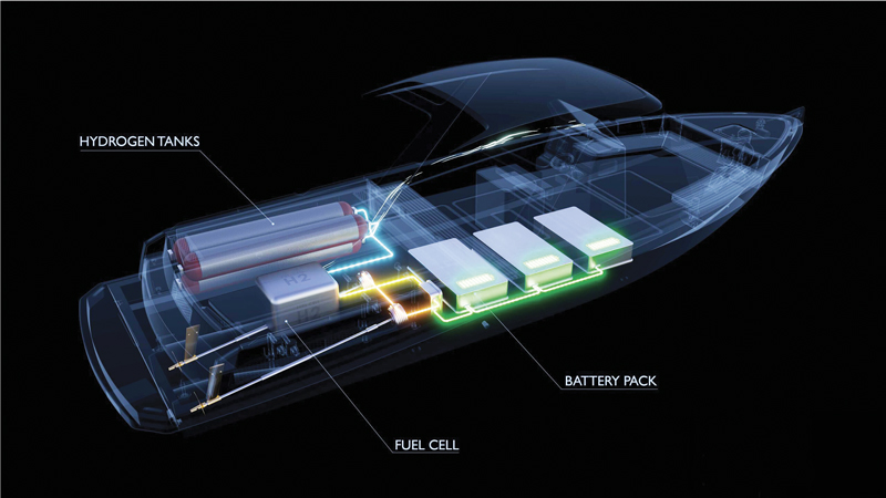 Hynova Hydrogen-Powered Runabout